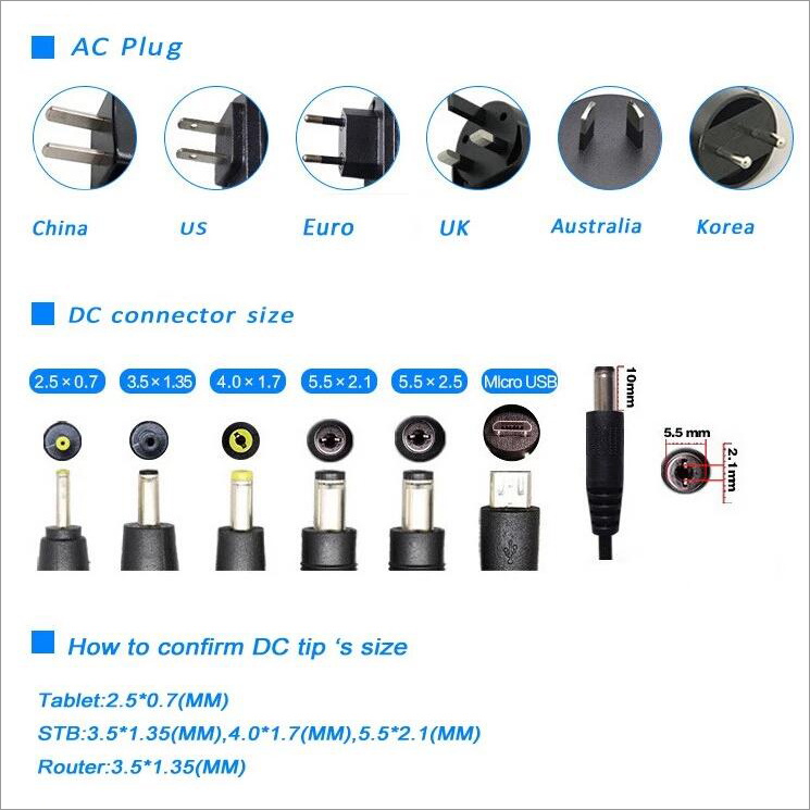 Sanyi Best usb power plug adapter factory for camera-2